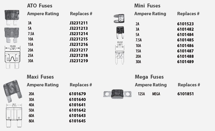 Fuses for Jeep CJ2 CJ3 M38