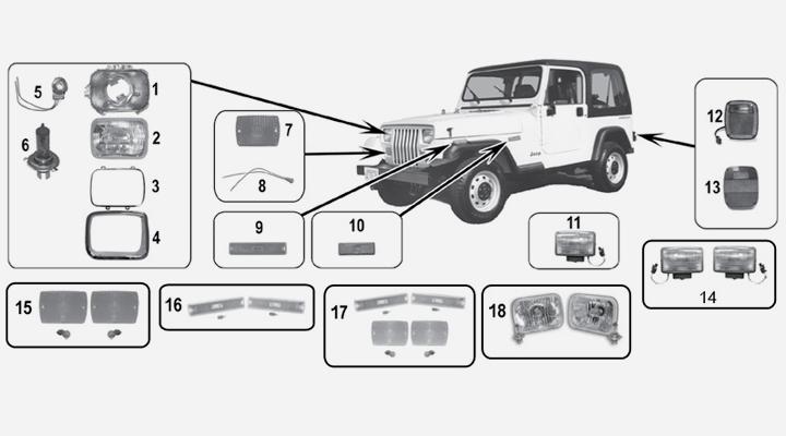 jeep wrangler yj beleuchtung scheinwerfer blinker r ckleuchten. Black Bedroom Furniture Sets. Home Design Ideas