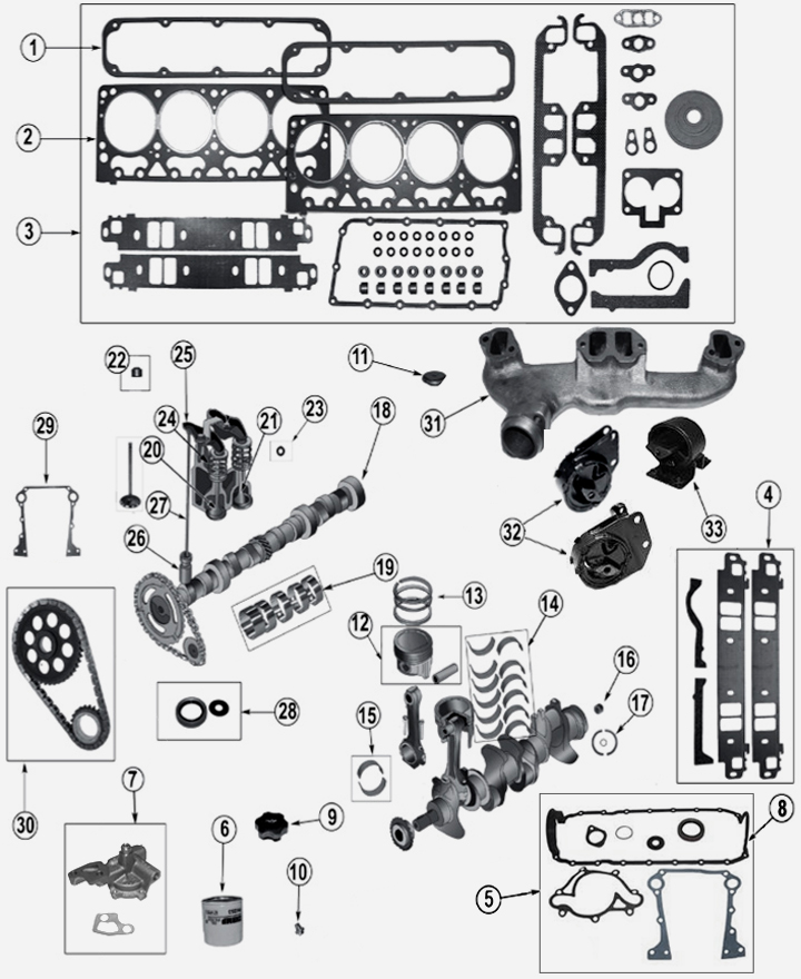 5,2 L 8 Cylinder Engine Parts & Gaskets for Jeep Grand Cherokee ZJ