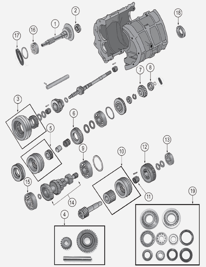 5 Transmission For Jeep Wrangler Yj