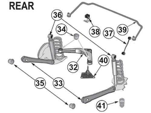 Kugelgelenk Kardanwelle Jeep Grand Cherokee ZJ 92-98